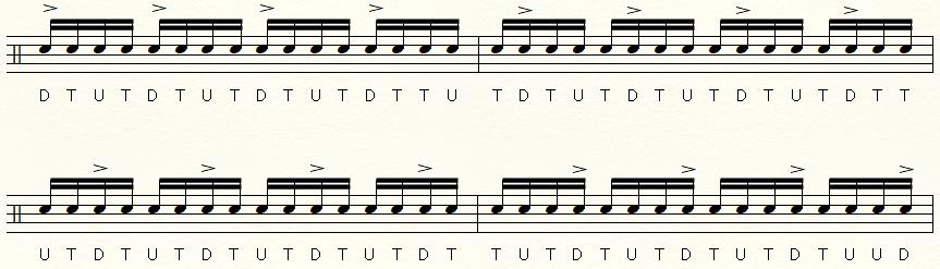 16分音符でのアクセント移動の譜面