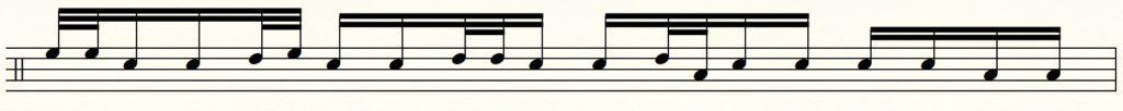 バケラッタのドラムセットへの応用譜面