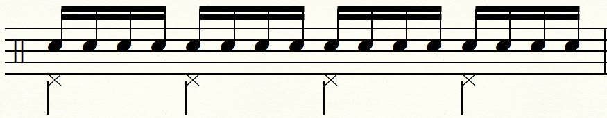 イハットを4分音符で踏む練習譜面
