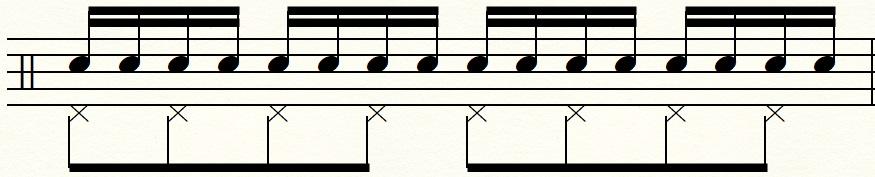 ハイハットを8分音符で踏む練習譜面