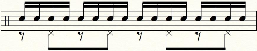 ハイハットを8分ウラで踏む練習譜面
