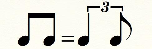 シャッフルビートの楽譜上の表記